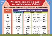 Французский язык. Личные местоимения. Подлежащее и дополнения